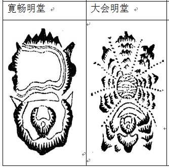 三元风水之水型图
